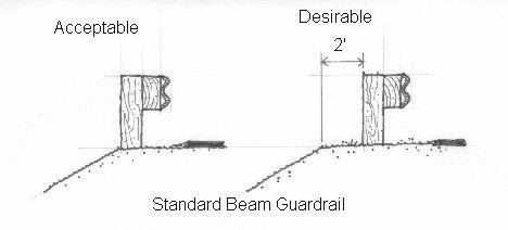 Guardrail Drawing Example