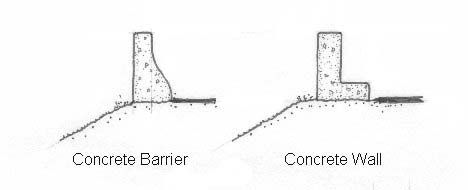 Concrete Example